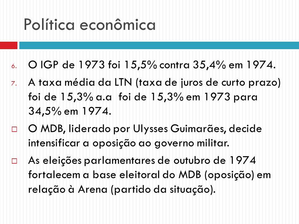 Política econômica O IGP de 1973 foi 15,5% contra 35,4% em 1974.