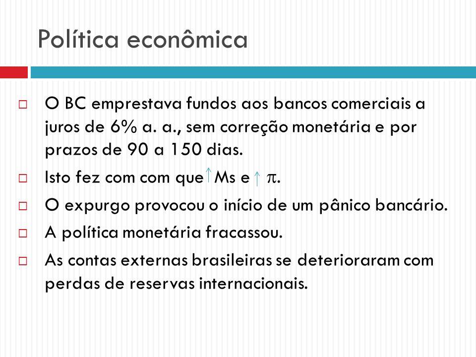 Política econômica O BC emprestava fundos aos bancos comerciais a juros de 6% a. a., sem correção monetária e por prazos de 90 a 150 dias.