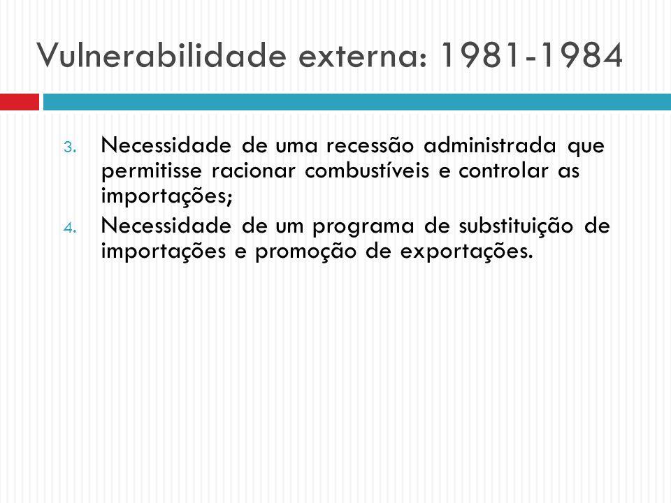 Vulnerabilidade externa: 1981-1984
