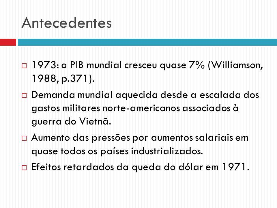 Antecedentes 1973: o PIB mundial cresceu quase 7% (Williamson, 1988, p.371).