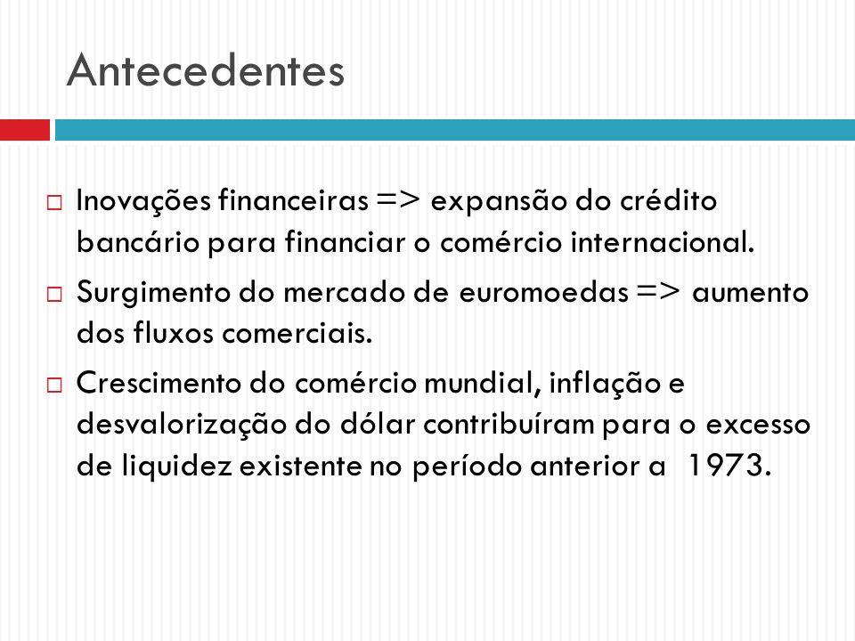 Antecedentes Inovações financeiras => expansão do crédito bancário para financiar o comércio internacional.