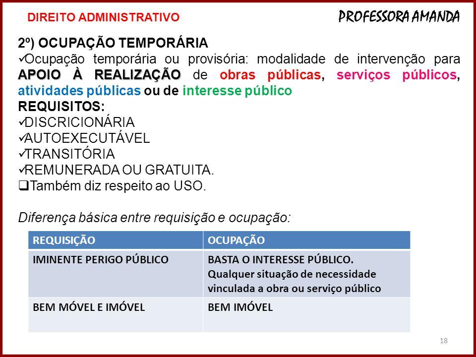 2º) OCUPAÇÃO TEMPORÁRIA