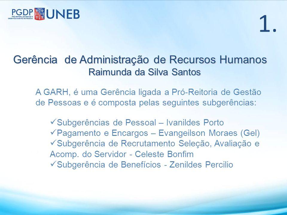 Raimunda da Silva Santos