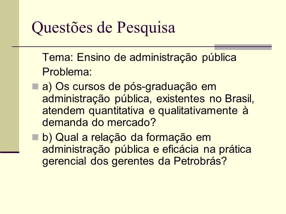 Questões de Pesquisa Tema: Ensino de administração pública Problema: