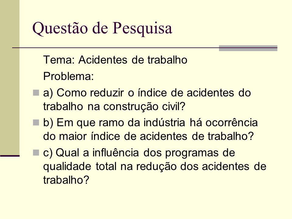 Questão de Pesquisa Tema: Acidentes de trabalho Problema: