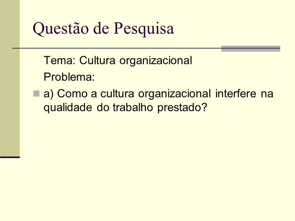 Questão de Pesquisa Tema: Cultura organizacional Problema: