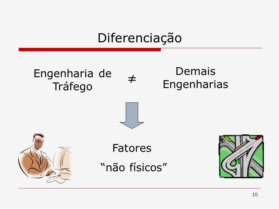 Diferenciação ≠ Demais Engenharias Engenharia de Tráfego Fatores