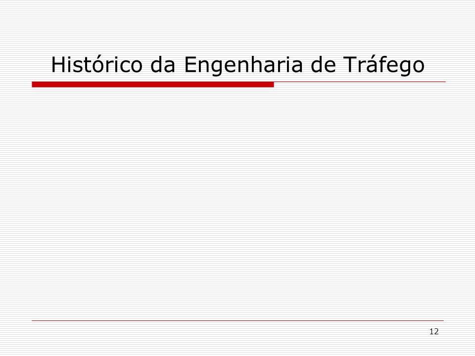 Histórico da Engenharia de Tráfego