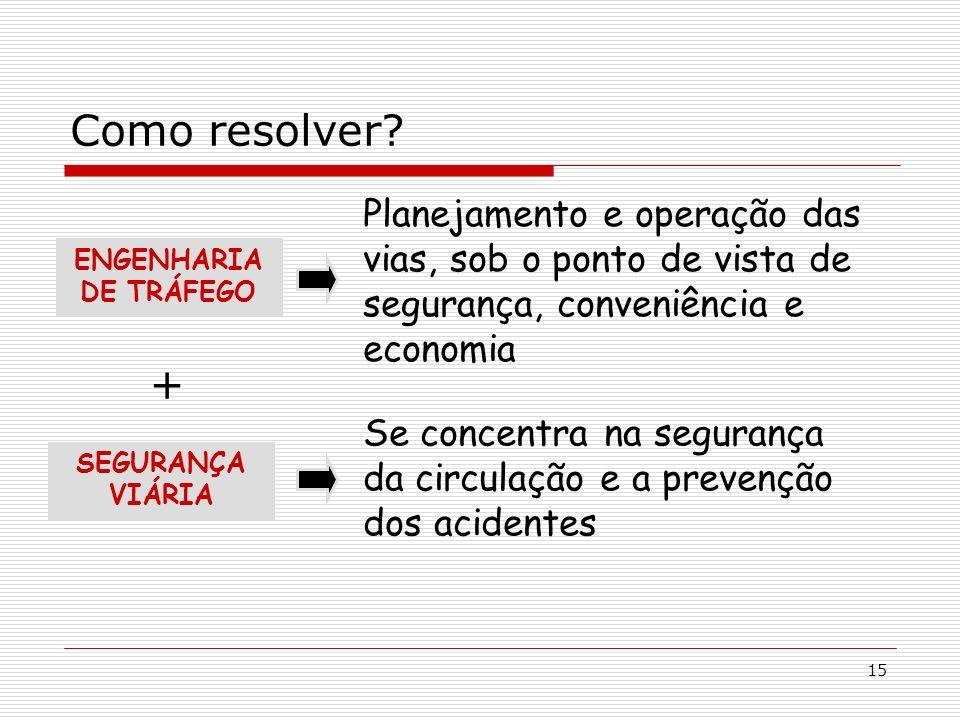 Como resolver Planejamento e operação das vias, sob o ponto de vista de segurança, conveniência e economia.