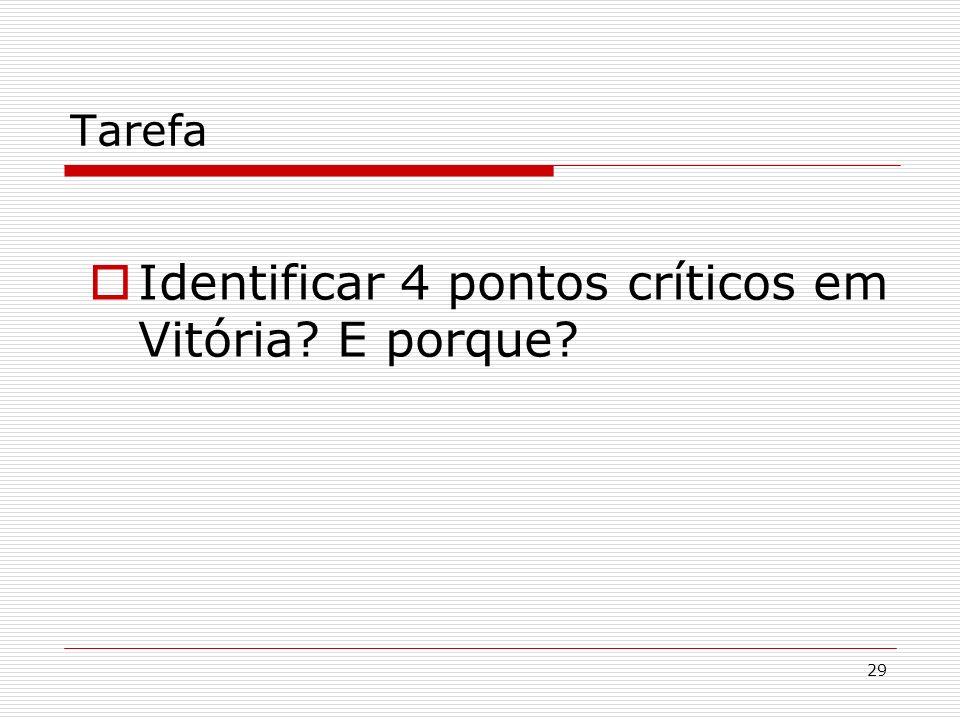 Identificar 4 pontos críticos em Vitória E porque