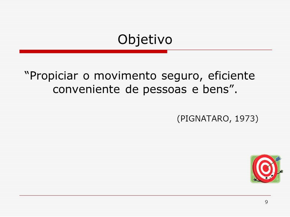 Objetivo Propiciar o movimento seguro, eficiente conveniente de pessoas e bens . (PIGNATARO, 1973)
