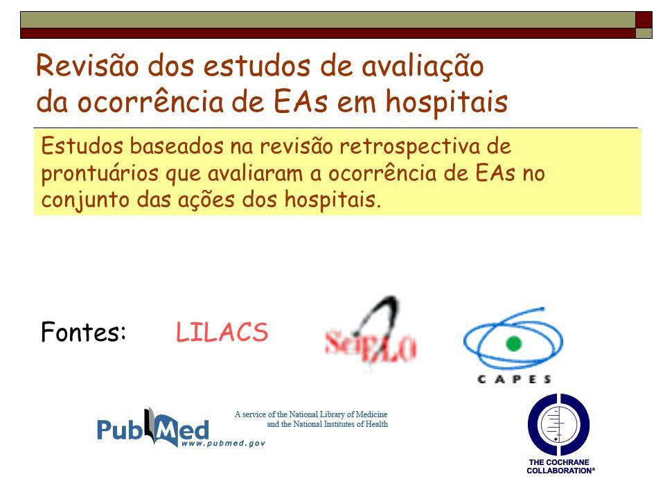 Revisão dos estudos de avaliação da ocorrência de EAs em hospitais