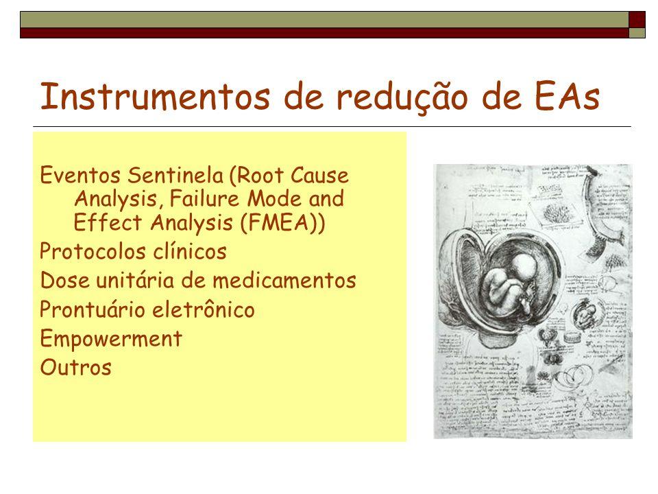 Instrumentos de redução de EAs