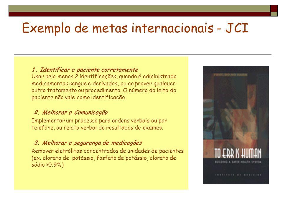 Exemplo de metas internacionais - JCI
