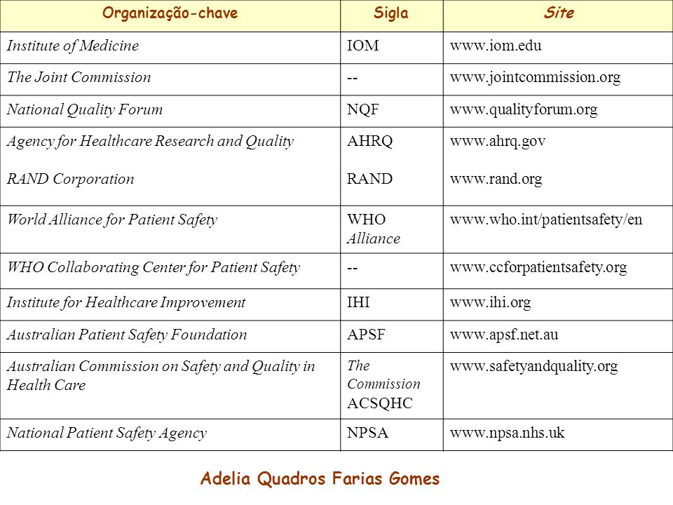 Adelia Quadros Farias Gomes