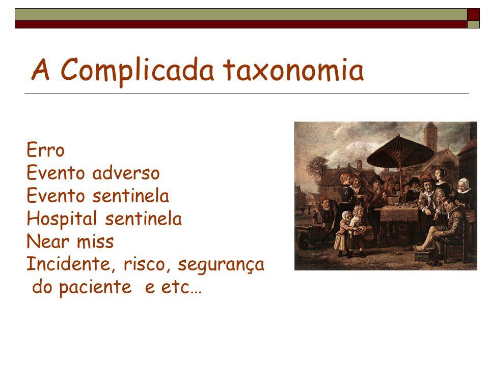 A Complicada taxonomia