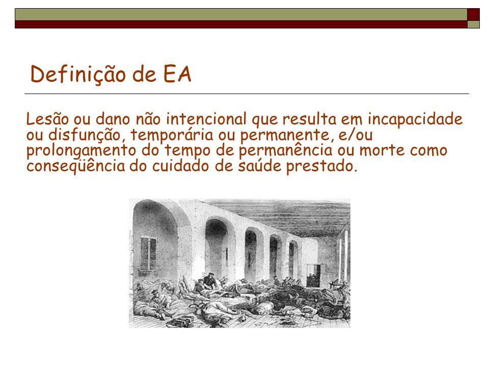 Definição de EA