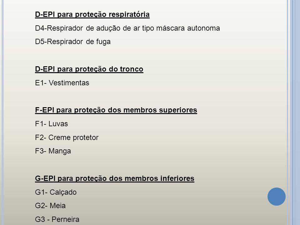 D-EPI para proteção respiratória
