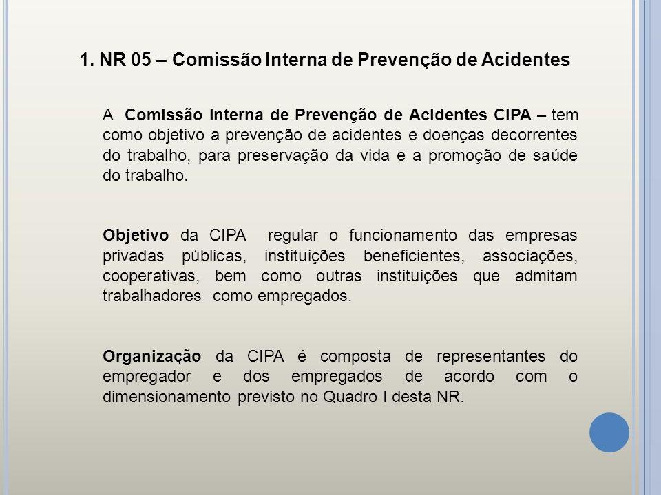 1. NR 05 – Comissão Interna de Prevenção de Acidentes