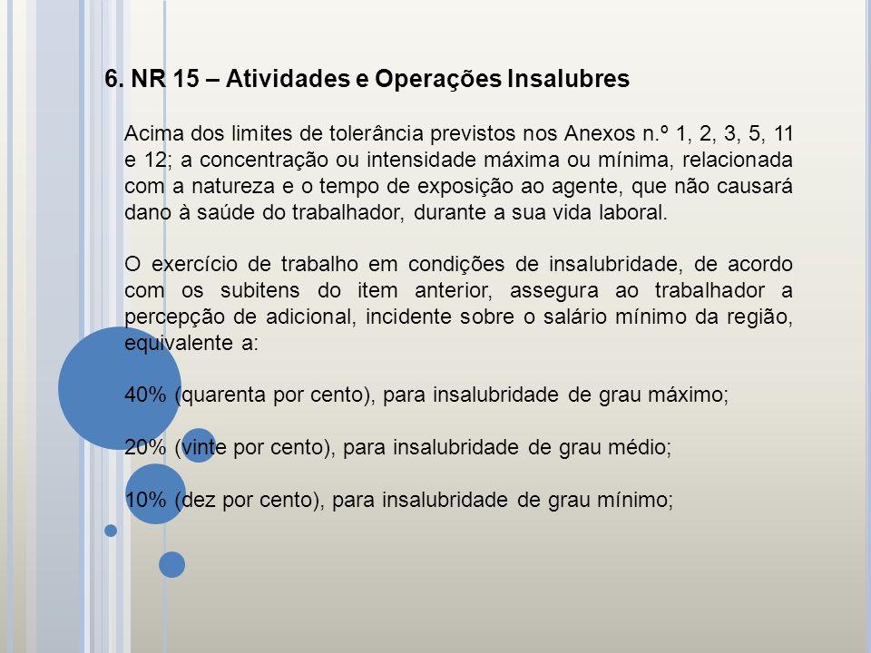 6. NR 15 – Atividades e Operações Insalubres