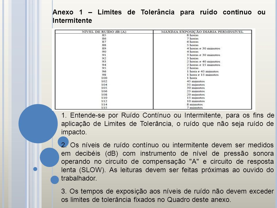 Anexo 1 – Limites de Tolerância para ruído continuo ou Intermitente