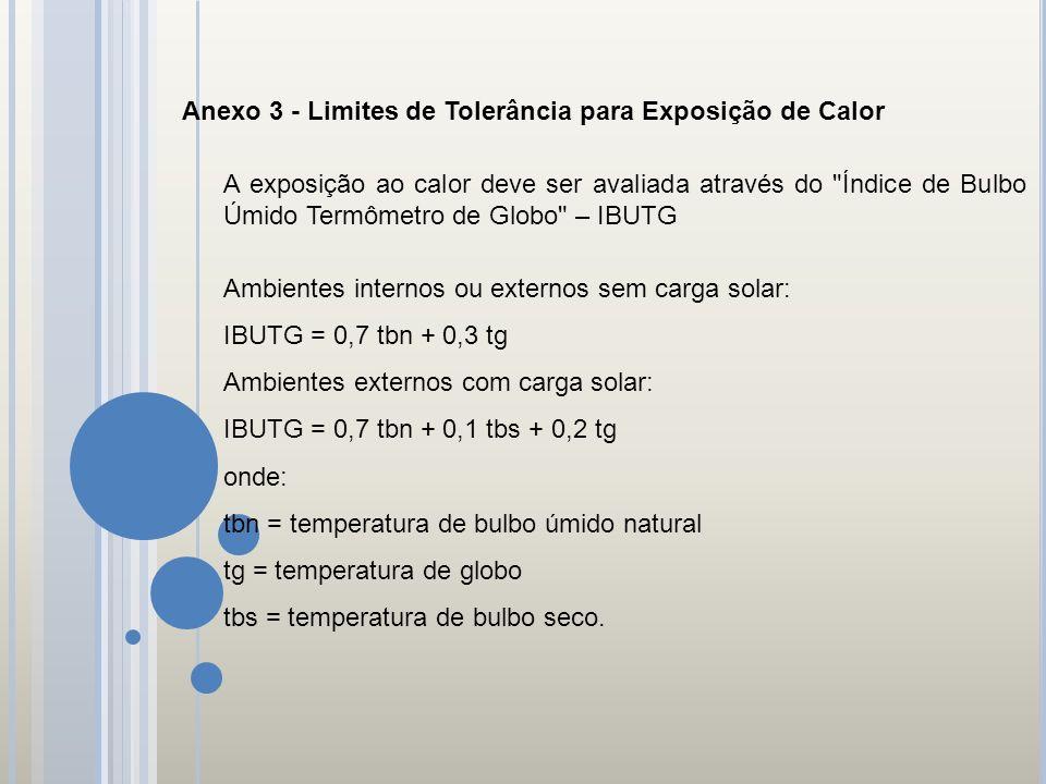 Anexo 3 - Limites de Tolerância para Exposição de Calor