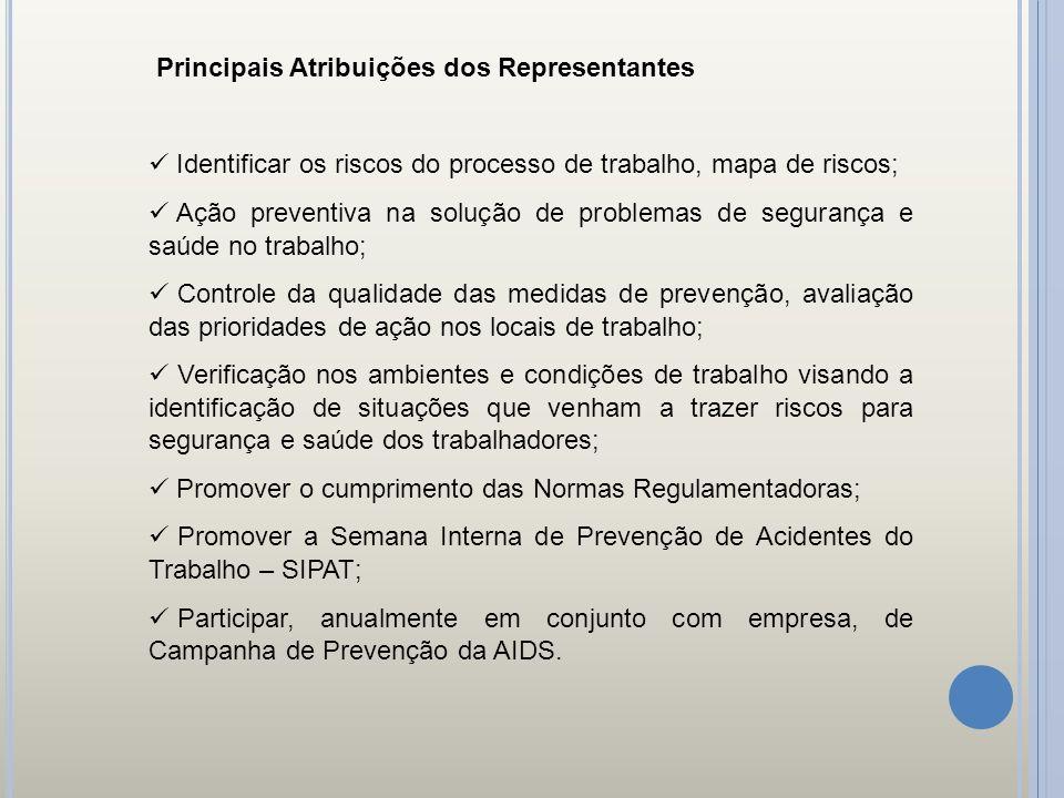 Principais Atribuições dos Representantes