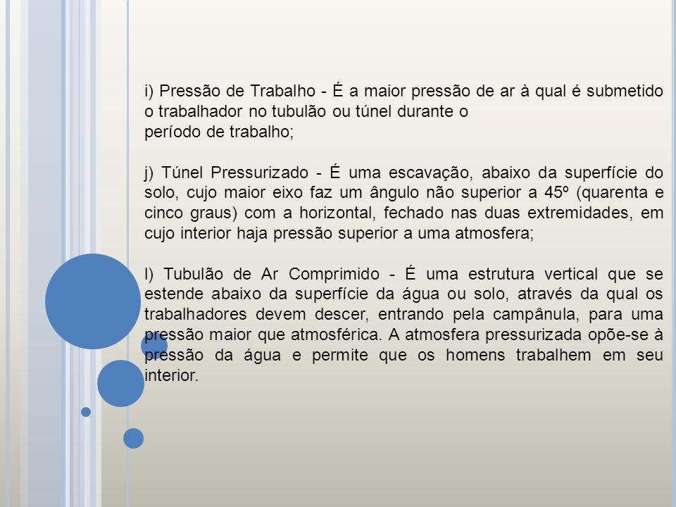 i) Pressão de Trabalho - É a maior pressão de ar à qual é submetido o trabalhador no tubulão ou túnel durante o