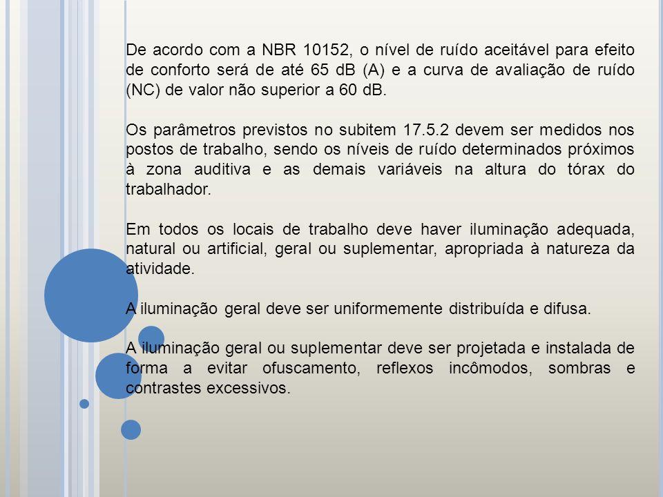 De acordo com a NBR 10152, o nível de ruído aceitável para efeito de conforto será de até 65 dB (A) e a curva de avaliação de ruído (NC) de valor não superior a 60 dB.