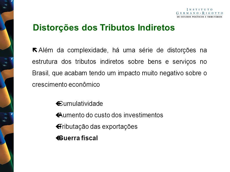 Distorções dos Tributos Indiretos
