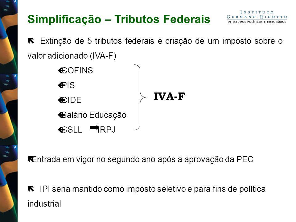 Simplificação – Tributos Federais