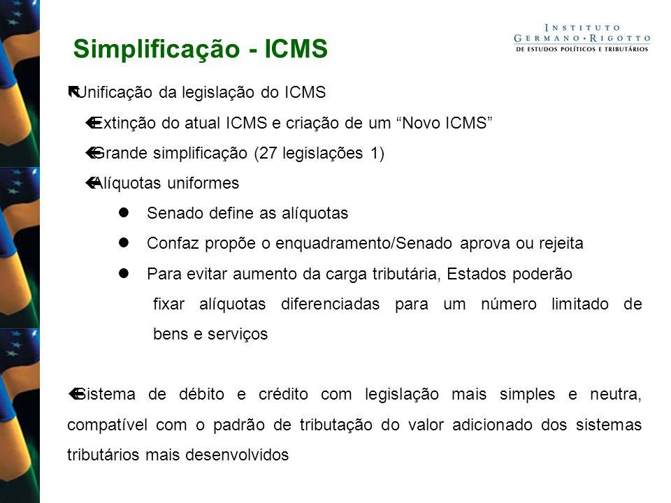 Simplificação - ICMS ëUnificação da legislação do ICMS
