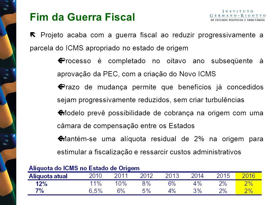 Fim da Guerra Fiscal ë Projeto acaba com a guerra fiscal ao reduzir progressivamente a parcela do ICMS apropriado no estado de origem.