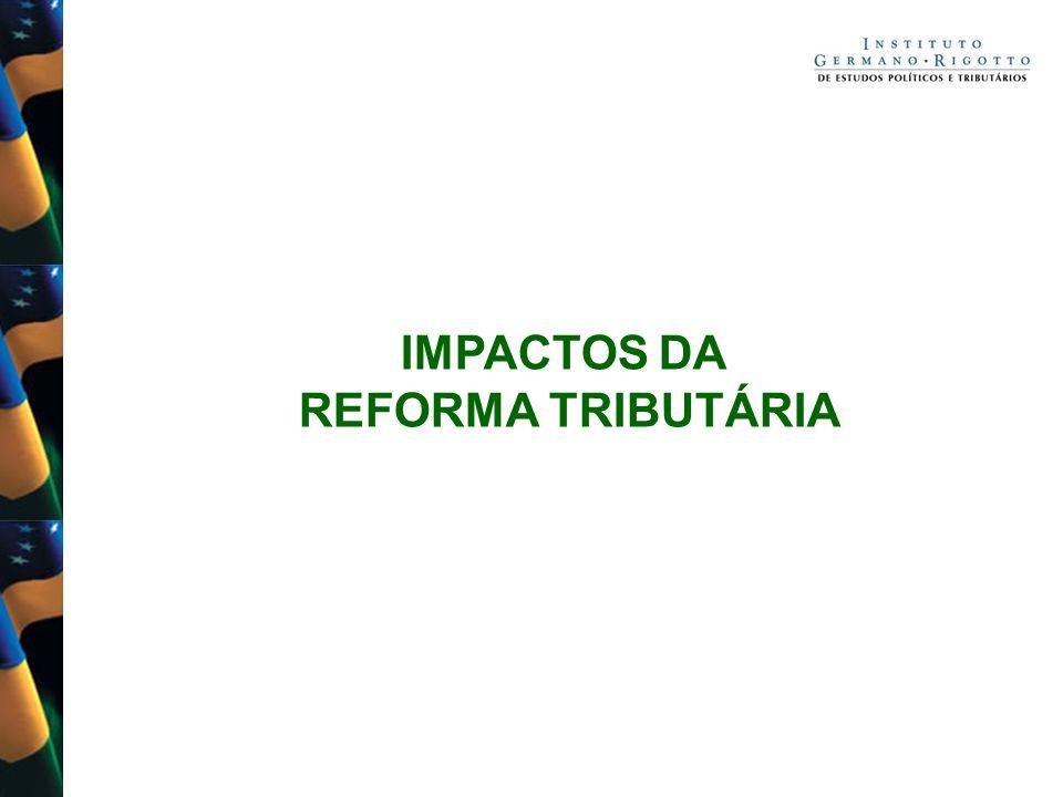 IMPACTOS DA REFORMA TRIBUTÁRIA