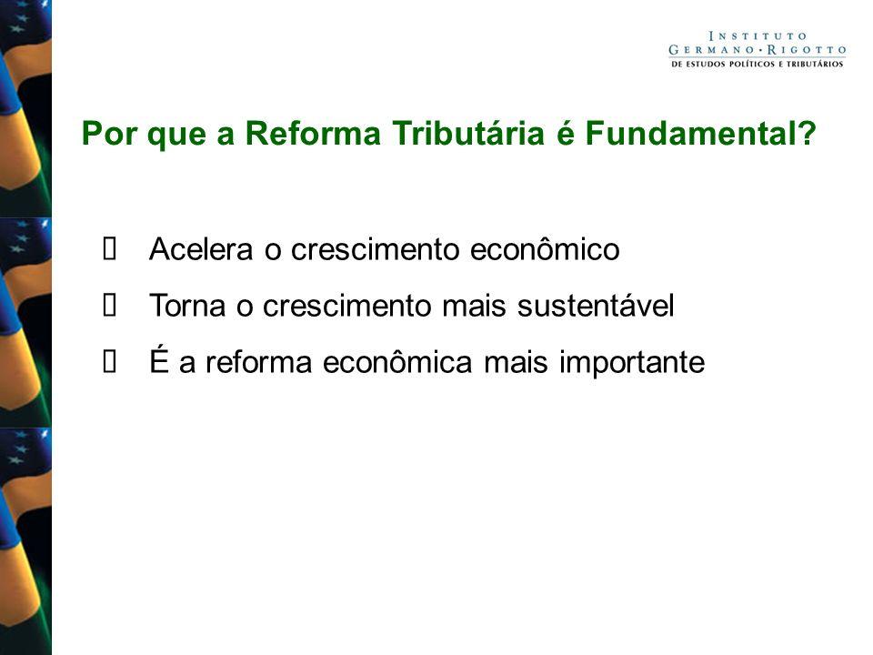 Por que a Reforma Tributária é Fundamental