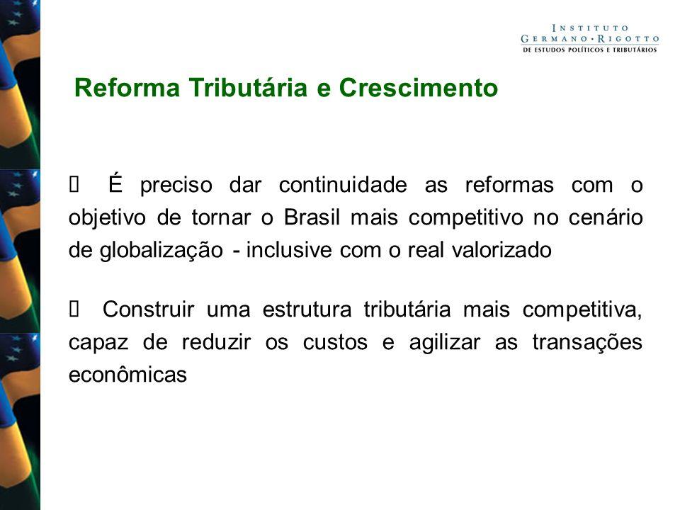 Reforma Tributária e Crescimento