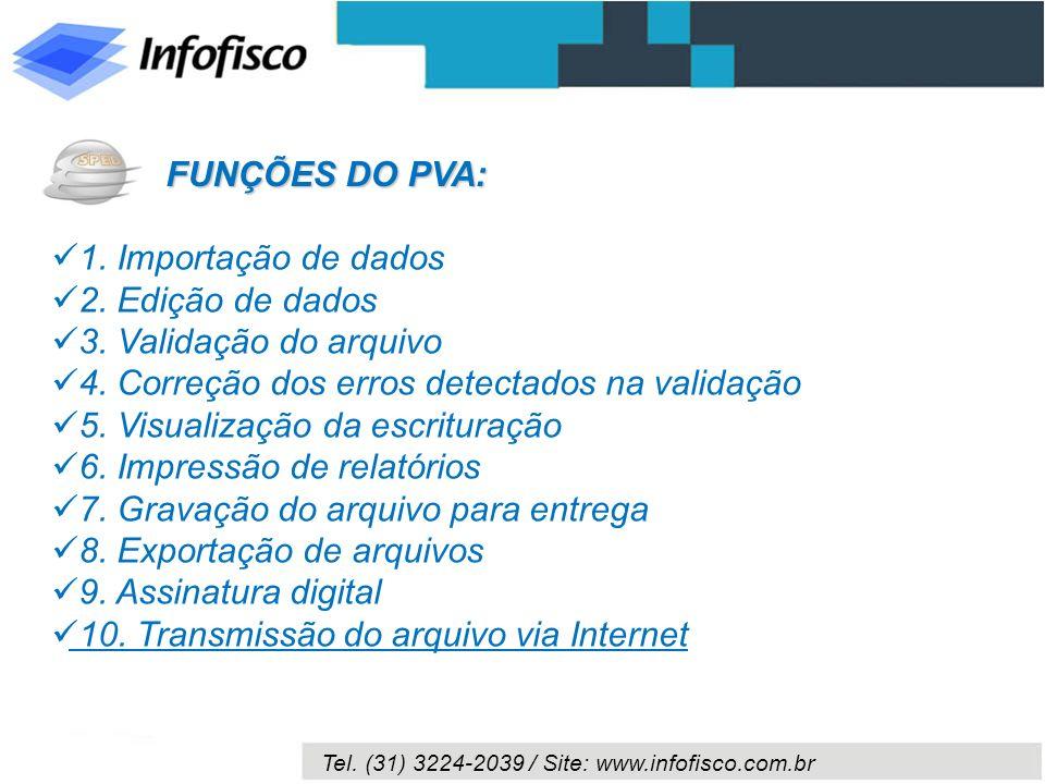 FUNÇÕES DO PVA: 1. Importação de dados. 2. Edição de dados. 3. Validação do arquivo. 4. Correção dos erros detectados na validação.