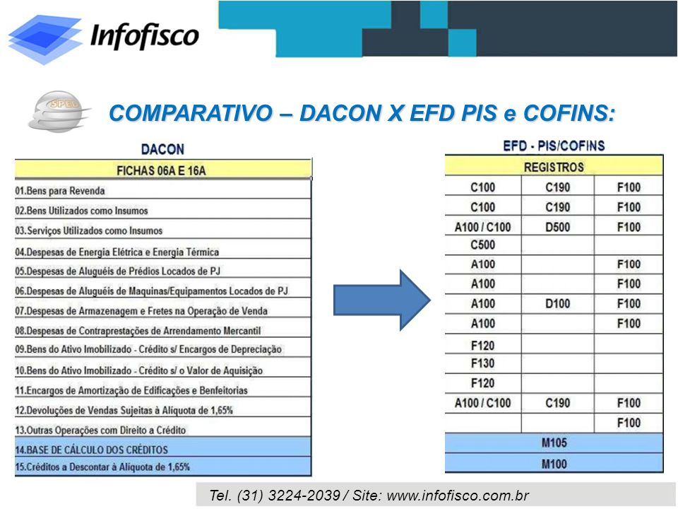 COMPARATIVO – DACON X EFD PIS e COFINS: