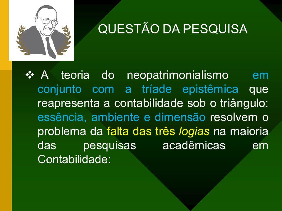 TESE QUESTÃO DA PESQUISA