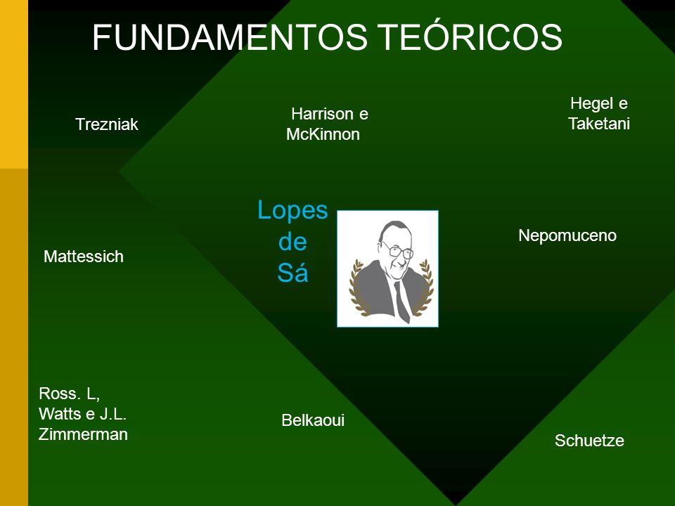 FUNDAMENTOS TEÓRICOS Lopes de Sá Hegel e Taketani Harrison e McKinnon