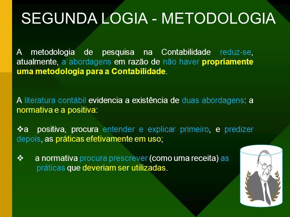 SEGUNDA LOGIA - METODOLOGIA