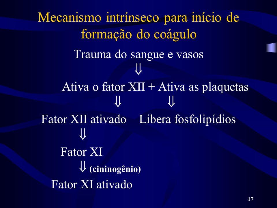 Mecanismo intrínseco para início de formação do coágulo