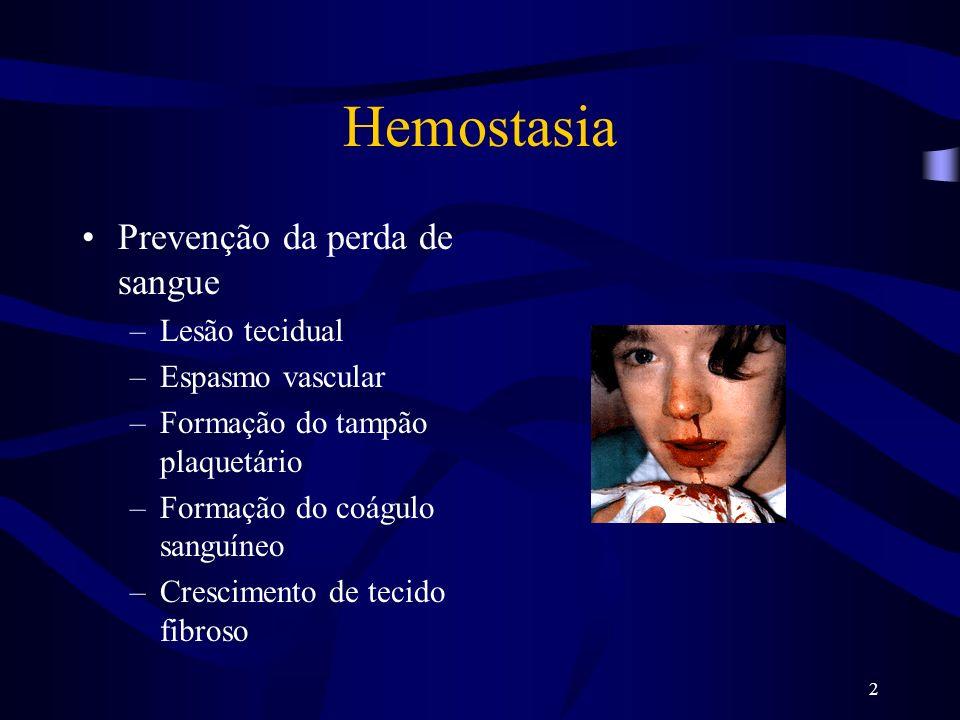Hemostasia Prevenção da perda de sangue Lesão tecidual