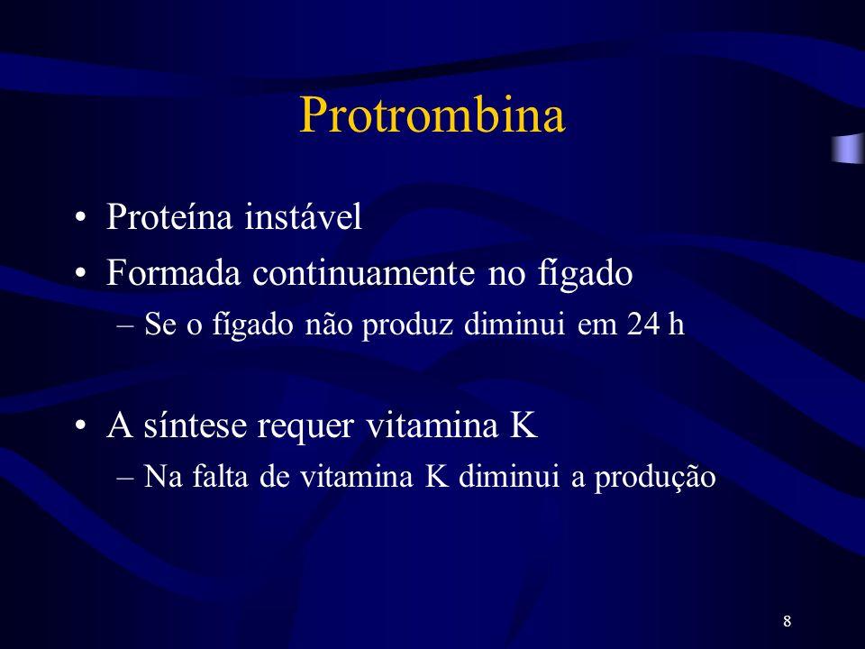 Protrombina Proteína instável Formada continuamente no fígado