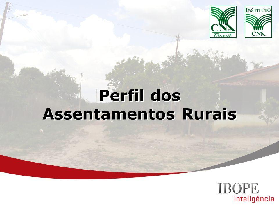 Perfil dos Assentamentos Rurais