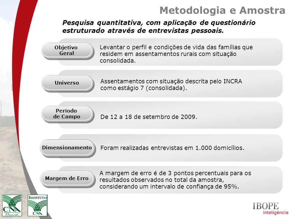 Metodologia e Amostra Pesquisa quantitativa, com aplicação de questionário estruturado através de entrevistas pessoais.