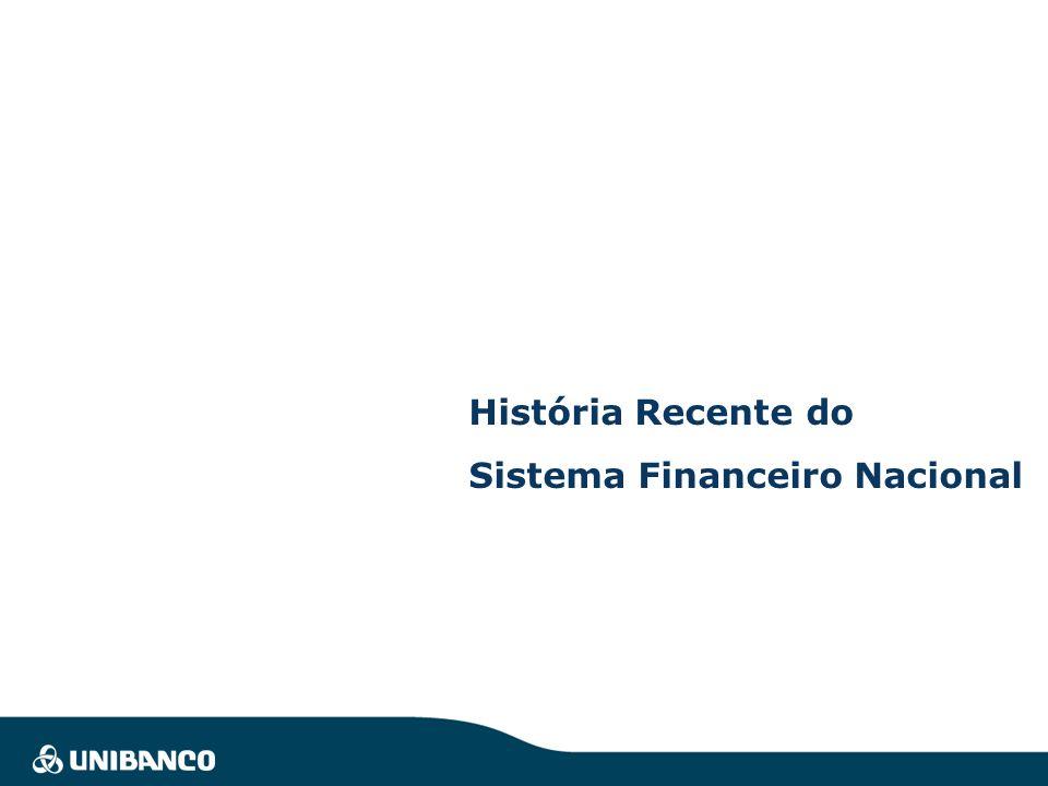 História Recente do Sistema Financeiro Nacional