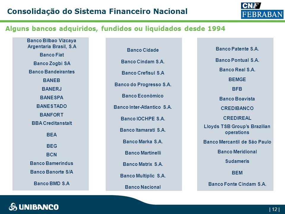 Consolidação do Sistema Financeiro Nacional