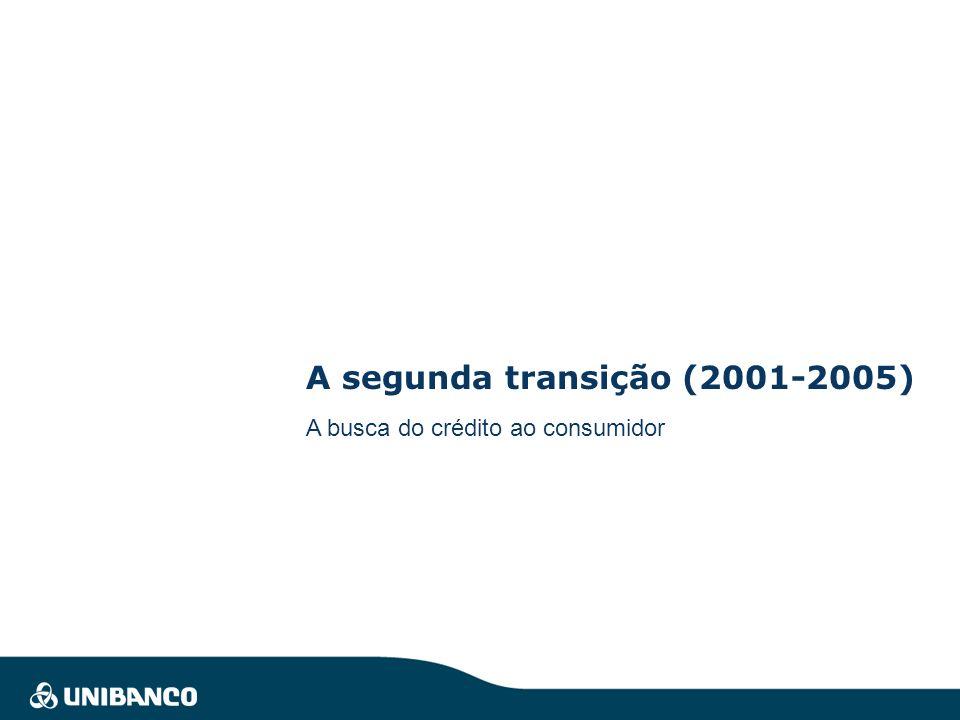 A segunda transição (2001-2005)