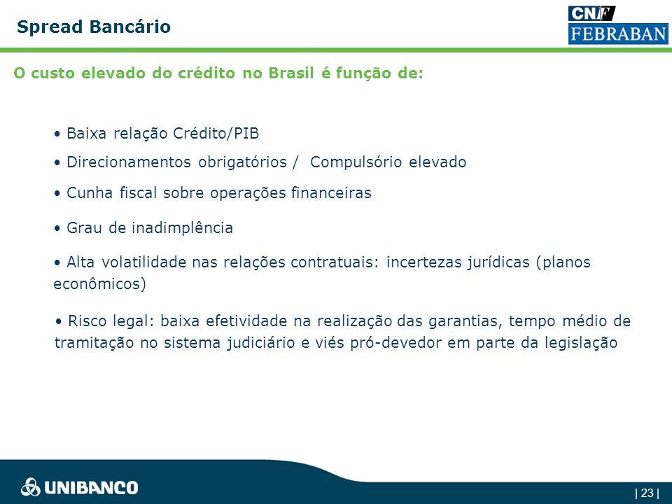 Spread Bancário O custo elevado do crédito no Brasil é função de: